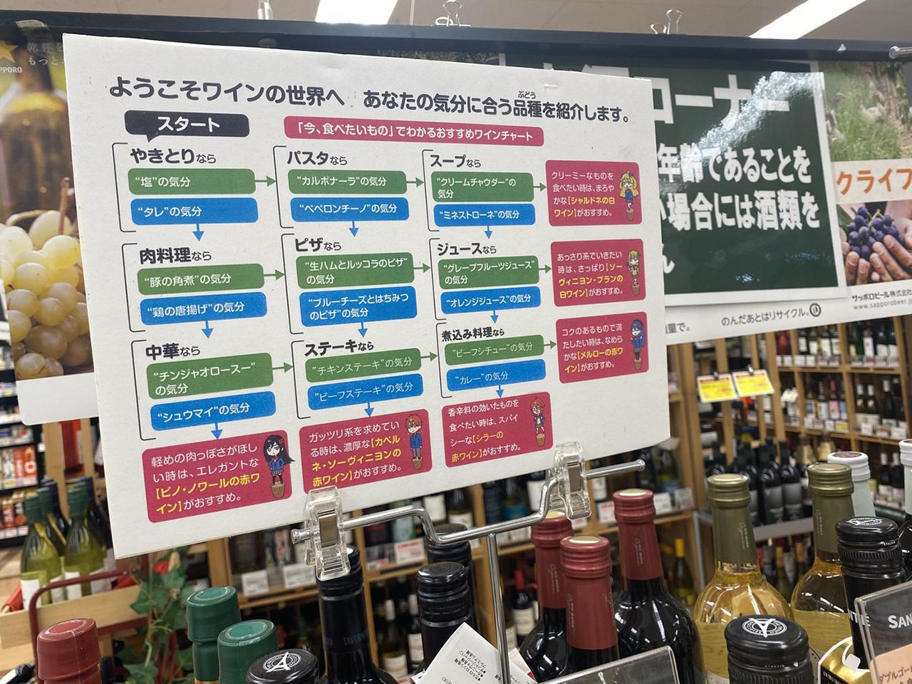 おすすめワインの紹介の案内看板の写真
